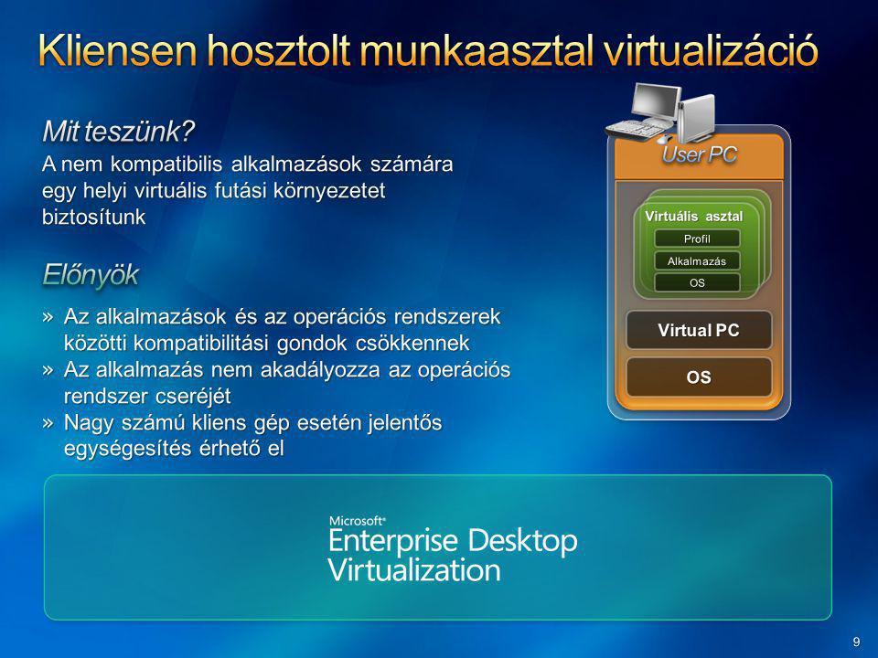 http://www.microsoft.com/hun/technet/article/?id=98e9a46d-8ce6-4089-9540-cdac3d1fefa6