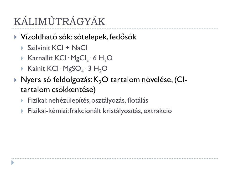 KÁLIMŰTRÁGYÁK  Vízoldható sók: sótelepek, fedősók  Szilvinit KCl + NaCl  Karnallit KCl· MgCl 2 · 6 H 2 O  Kainit KCl· MgSO 4 · 3 H 2 O  Nyers só feldolgozás: K 2 O tartalom növelése, (Cl- tartalom csökkentése)  Fizikai: nehézülepítés, osztályozás, flotálás  Fizikai-kémiai: frakcionált kristályosítás, extrakció