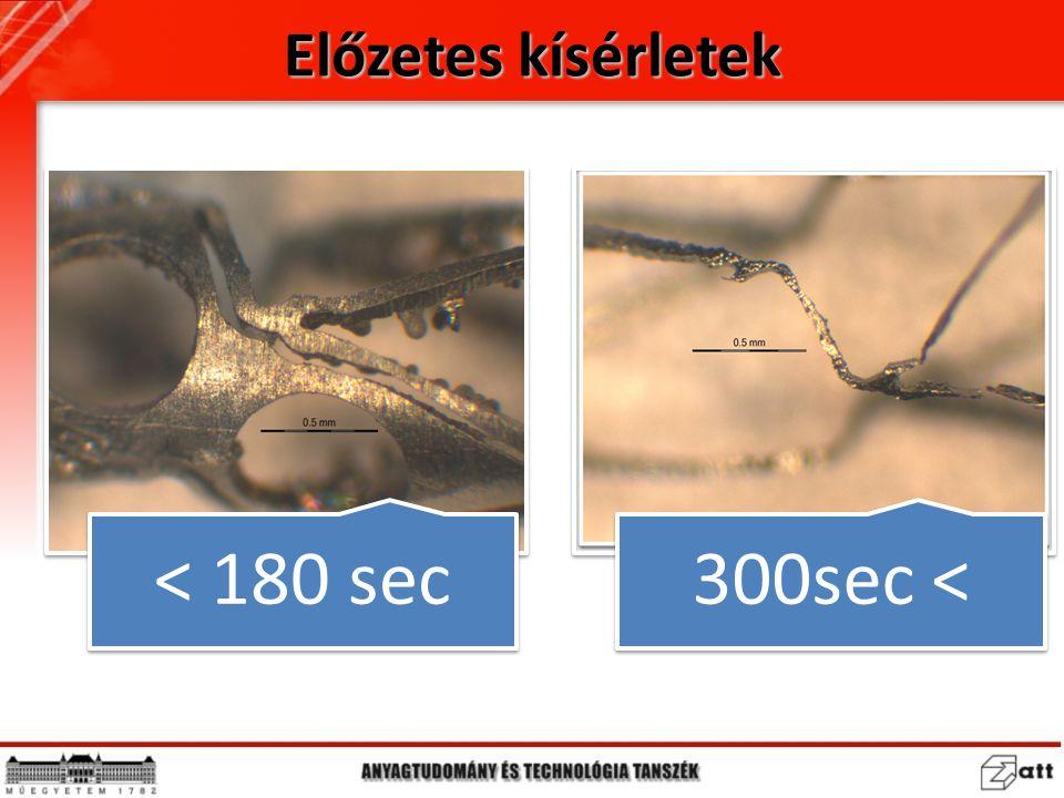 < 180 sec300sec < Előzetes kísérletek