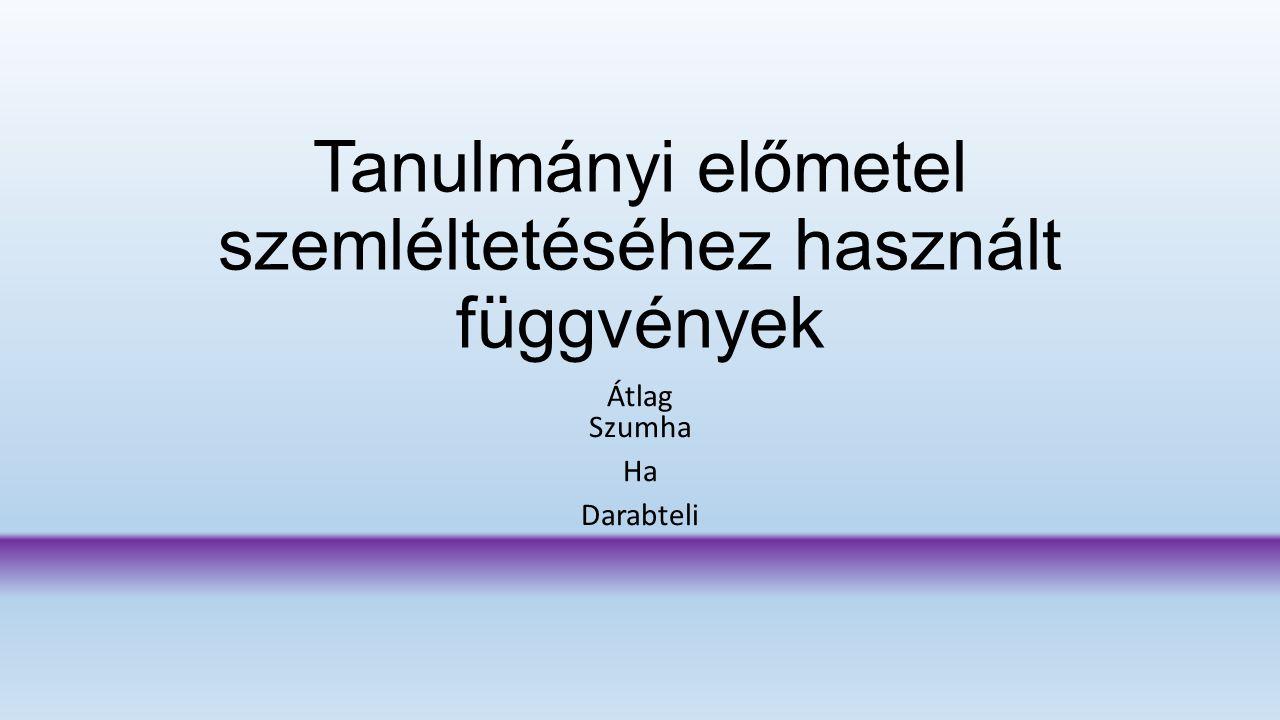 Tanulmányi előmetel szemléltetéséhez használt függvények Átlag Szumha Ha Darabteli