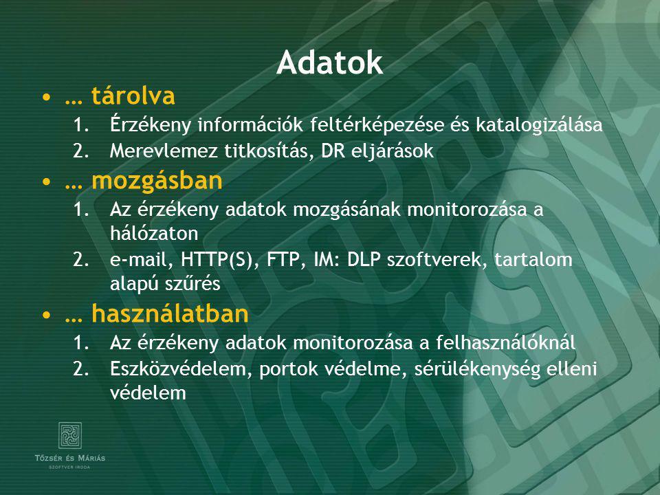 Adatok … tárolva 1.Érzékeny információk feltérképezése és katalogizálása 2.Merevlemez titkosítás, DR eljárások … mozgásban 1.Az érzékeny adatok mozgásának monitorozása a hálózaton 2.e-mail, HTTP(S), FTP, IM: DLP szoftverek, tartalom alapú szűrés … használatban 1.Az érzékeny adatok monitorozása a felhasználóknál 2.Eszközvédelem, portok védelme, sérülékenység elleni védelem