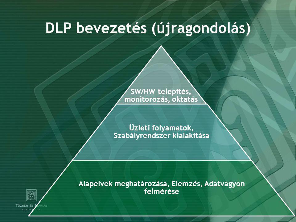 DLP bevezetés (újragondolás) SW/HW telepítés, monitorozás, oktatás Üzleti folyamatok, Szabályrendszer kialakítása Alapelvek meghatározása, Elemzés, Adatvagyon felmérése
