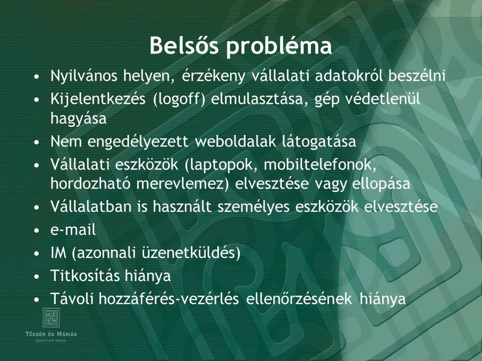 Belsős probléma Nyilvános helyen, érzékeny vállalati adatokról beszélni Kijelentkezés (logoff) elmulasztása, gép védetlenül hagyása Nem engedélyezett weboldalak látogatása Vállalati eszközök (laptopok, mobiltelefonok, hordozható merevlemez) elvesztése vagy ellopása Vállalatban is használt személyes eszközök elvesztése e-mail IM (azonnali üzenetküldés) Titkosítás hiánya Távoli hozzáférés-vezérlés ellenőrzésének hiánya