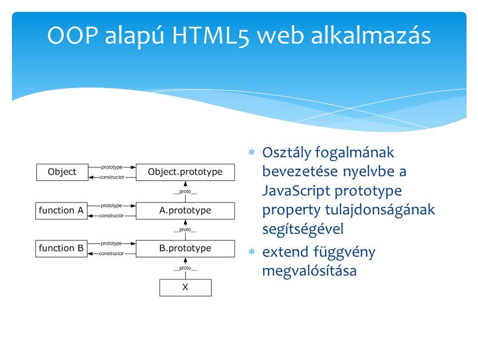 OOP alapú HTML5 web alkalmazás  Osztály fogalmának bevezetése nyelvbe a JavaScript prototype property tulajdonságának segítségével  extend függvény