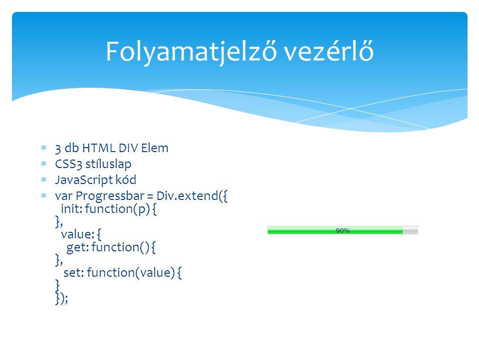 Folyamatjelző vezérlő  3 db HTML DIV Elem  CSS3 stíluslap  JavaScript kód  var Progressbar = Div.extend({ init: function(p) { }, value: { get: fun