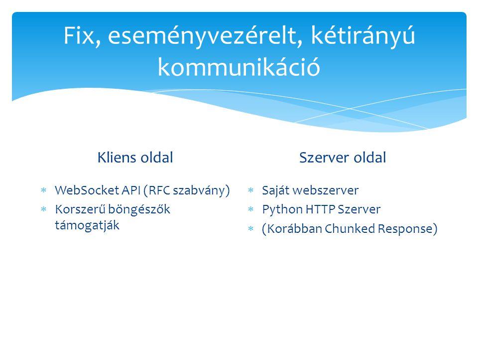 Fix, eseményvezérelt, kétirányú kommunikáció Kliens oldal  WebSocket API (RFC szabvány)  Korszerű böngészők támogatják Szerver oldal  Saját webszer