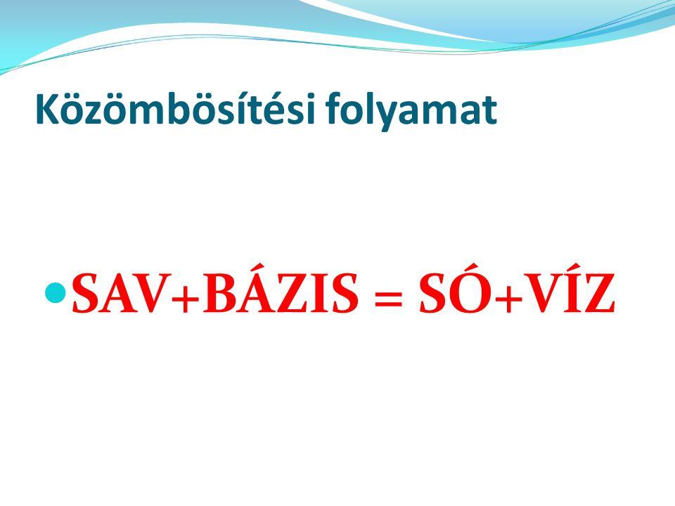 Közömbösítési folyamat SAV+BÁZIS = SÓ+VÍZ