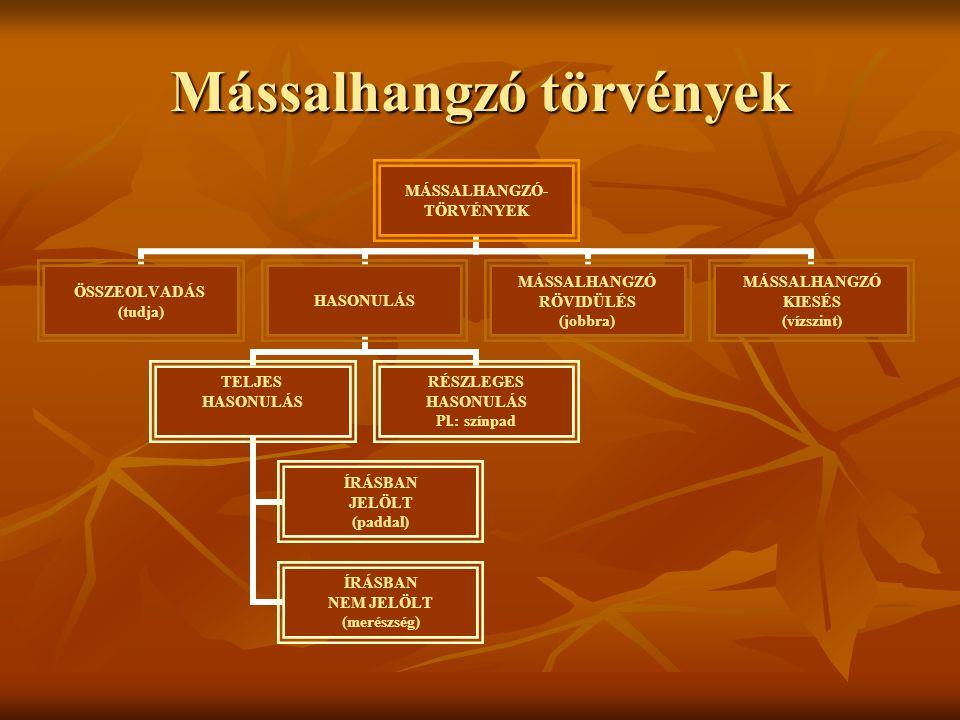 Mássalhangzó törvények MÁSSALHANGZÓ- TÖRVÉNYEK ÖSSZEOLVADÁS (tudja) HASONULÁS TELJES HASONULÁS ÍRÁSBAN JELÖLT (paddal) ÍRÁSBAN NEM JELÖLT (merészség) RÉSZLEGES HASONULÁS Pl.: színpad MÁSSALHANGZÓ RÖVIDÜLÉS (jobbra) MÁSSALHANGZÓ KIESÉS (vízszint)