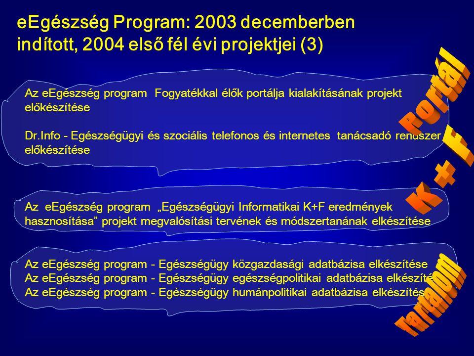 Az eEgészség program Fogyatékkal élők portálja kialakításának projekt előkészítése Dr.Info - Egészségügyi és szociális telefonos és internetes tanácsa