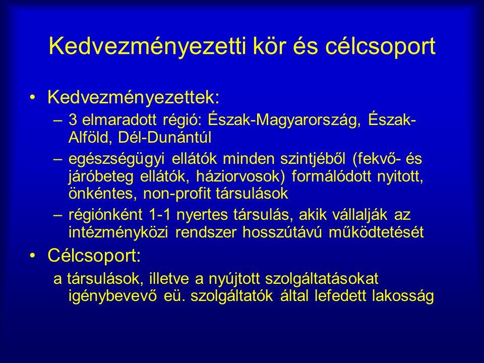 Kedvezményezetti kör és célcsoport Kedvezményezettek: –3 elmaradott régió: Észak-Magyarország, Észak- Alföld, Dél-Dunántúl –egészségügyi ellátók minde