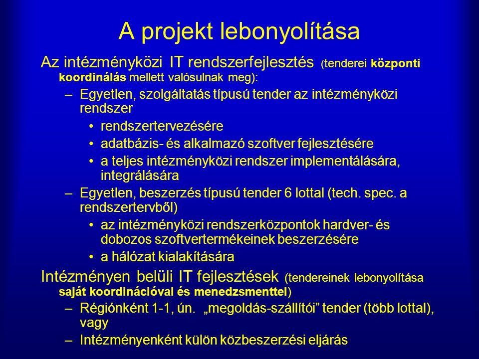 A projekt lebonyolítása Az intézményközi IT rendszerfejlesztés ( tenderei központi koordinálás mellett valósulnak meg): –Egyetlen, szolgáltatás típusú