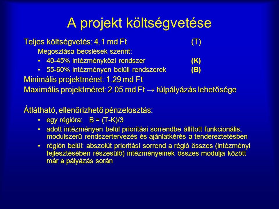 A projekt költségvetése Teljes költségvetés: 4.1 md Ft (T) Megoszlása becslések szerint: 40-45% intézményközi rendszer (K) 55-60% intézményen belüli r