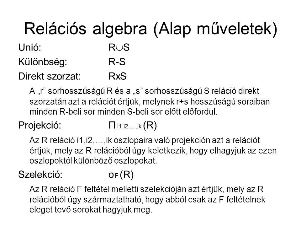 """Relációs algebra (Alap műveletek) Unió:R  S Különbség:R-S Direkt szorzat:RxS A """"r sorhosszúságú R és a """"s sorhosszúságú S reláció direkt szorzatán azt a relációt értjük, melynek r+s hosszúságú soraiban minden R-beli sor minden S-beli sor előtt előfordul."""