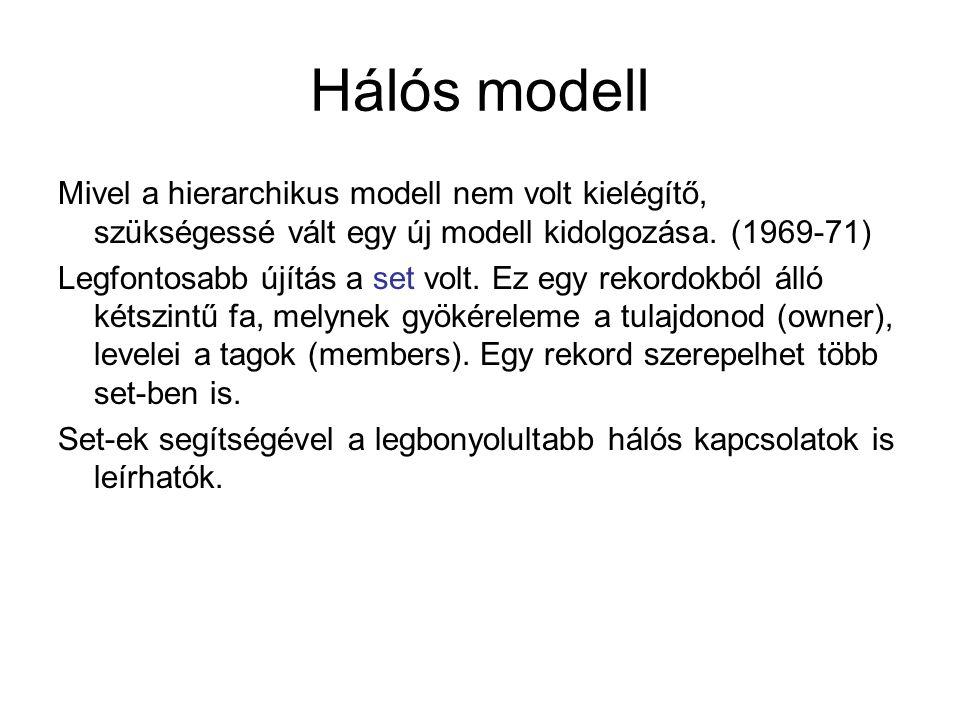 Relációs modell Napjainkban ez a modell az egyeduralkodó az adatbázis kezelő rendszereknél.