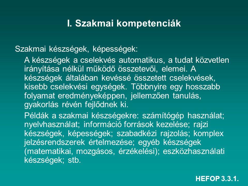 HEFOP 3.3.1.I.