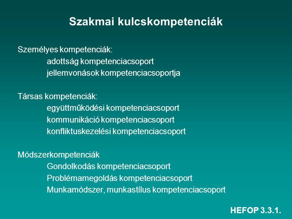 HEFOP 3.3.1. Szakmai kulcskompetenciák Személyes kompetenciák: adottság kompetenciacsoport jellemvonások kompetenciacsoportja Társas kompetenciák: egy