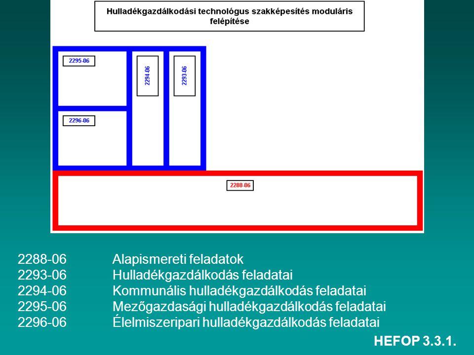 HEFOP 3.3.1. 2288-06 Alapismereti feladatok 2293-06Hulladékgazdálkodás feladatai 2294-06Kommunális hulladékgazdálkodás feladatai 2295-06Mezőgazdasági