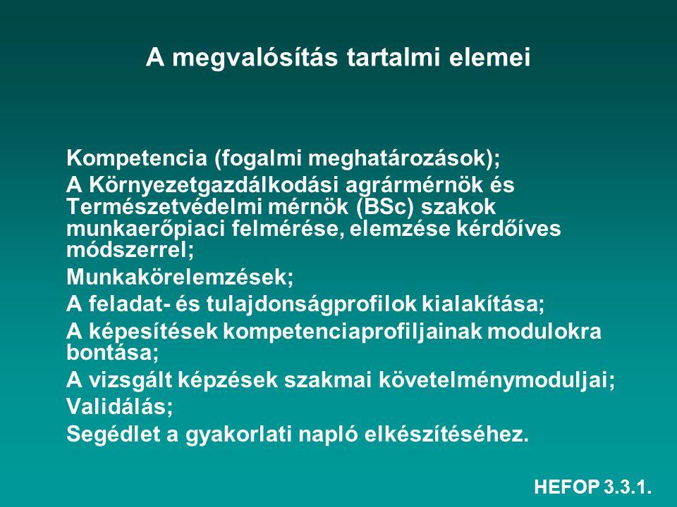 HEFOP 3.3.1. A megvalósítás tartalmi elemei Kompetencia (fogalmi meghatározások); A Környezetgazdálkodási agrármérnök és Természetvédelmi mérnök (BSc)