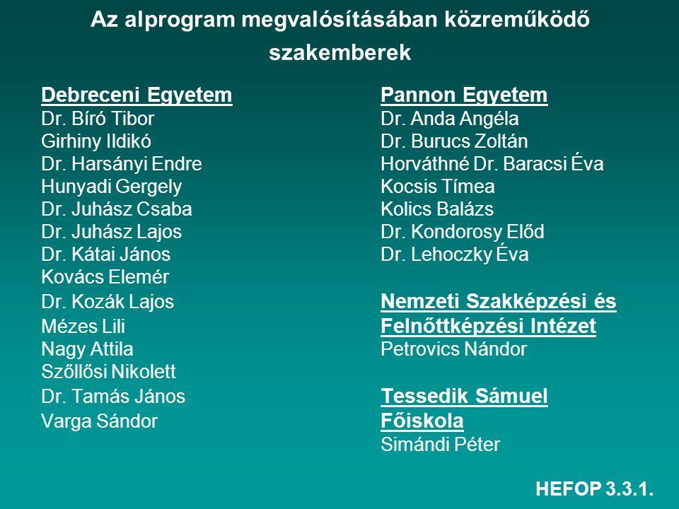 HEFOP 3.3.1. Az alprogram megvalósításában közreműködő szakemberek Debreceni EgyetemPannon Egyetem Dr. Bíró Tibor Dr. Anda Angéla Girhiny Ildikó Dr. B