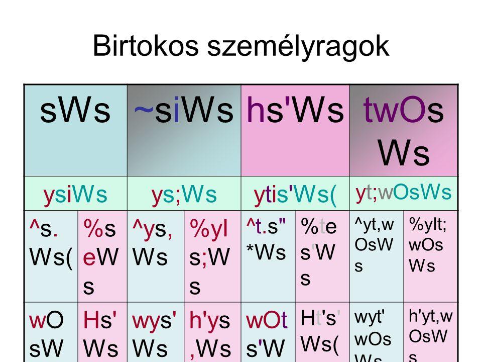 Birtokos személyragok sWs~siWs hs'WstwOs Ws ysiWsys;Wsytis'Ws( yt;wOsWs ^s.Ws(^s.Ws( %seWs%seWs ^ys, Ws %yI s;W s ^t.s