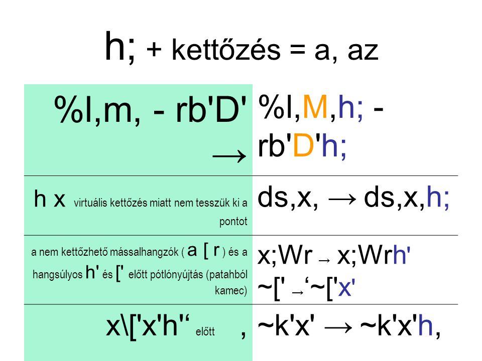 h; + kettőzés = a, az %l,m, - rb D → %l,M,h; - rb D h; h x virtuális kettőzés miatt nem tesszük ki a pontot ds,x, → ds,x,h; a nem kettőzhető mássalhangzók ( a [ r ) és a hangsúlyos h és [ előtt pótlónyújtás (patahból kamec) x;Wr → x;Wrh ~[ → '~[ x x\[ x h ' előtt, ~k x → ~k x h,