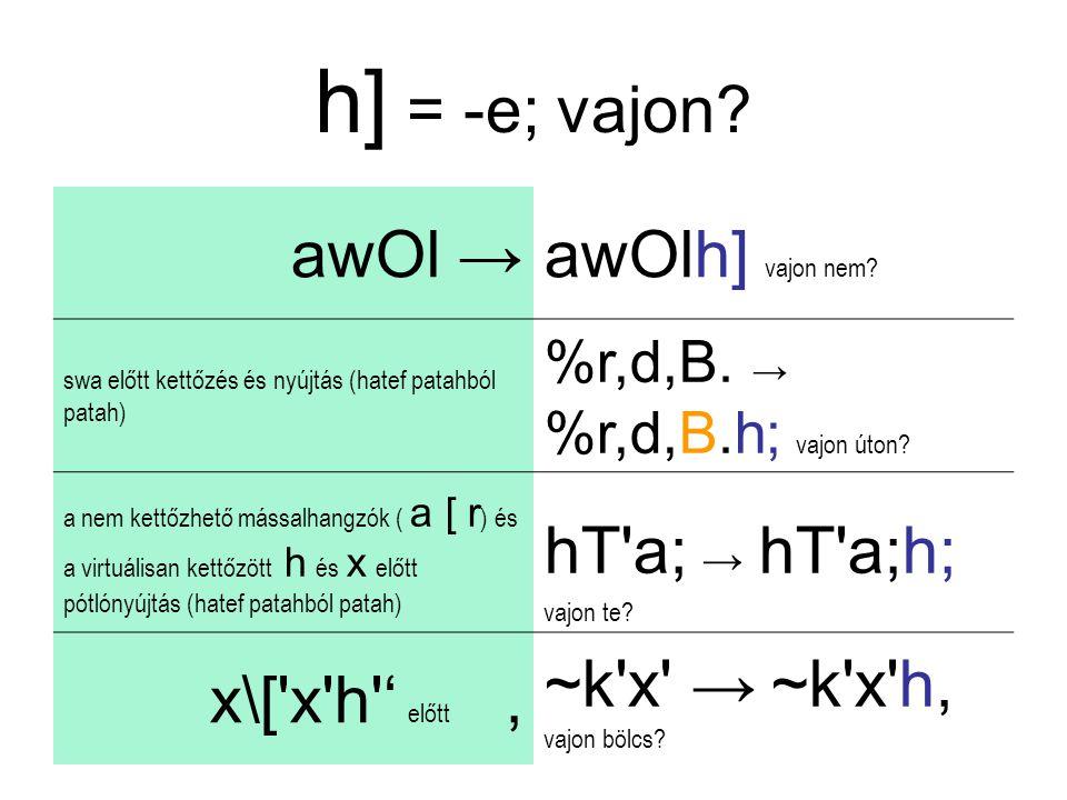 h] = -e; vajon? awOl → awOlh] vajon nem? swa előtt kettőzés és nyújtás (hatef patahból patah) %r,d,B. → %r,d,B.h; vajon úton? a nem kettőzhető mássalh