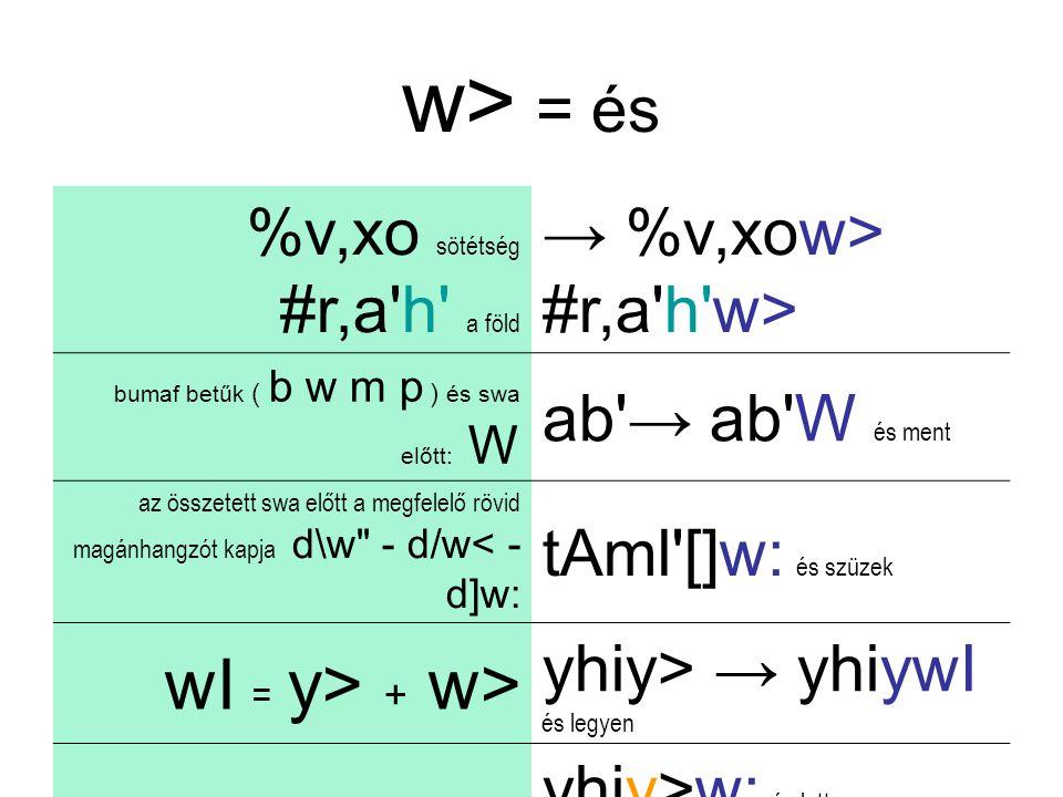 w> = és %v,xo sötétség #r,a h a föld → %v,xow> #r,a h w> bumaf betűk ( b w m p ) és swa előtt: W ab → ab W és ment az összetett swa előtt a megfelelő rövid magánhangzót kapja d\w - d/w< - d]w: tAml []w: és szüzek wI = y> + w> yhiy> → yhiywI és legyen imperfectum consecutivumban kamec vagy patah és kettőzés yhiy>w: és lett rm,aYOw: és mondta
