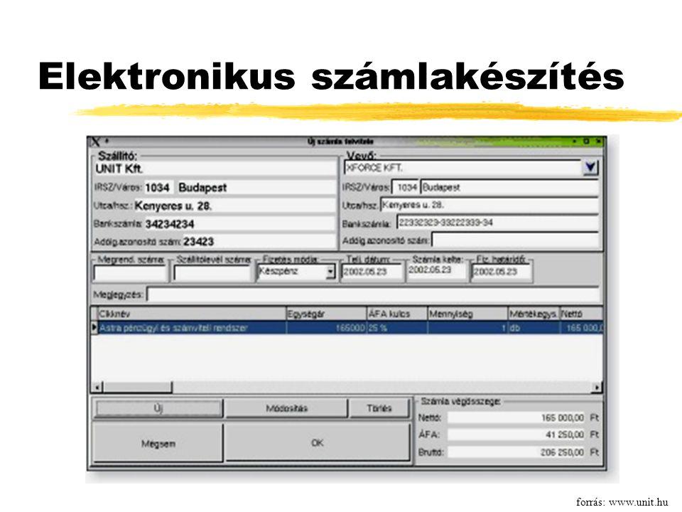 Elektronikus számlakészítés forrás: www.unit.hu