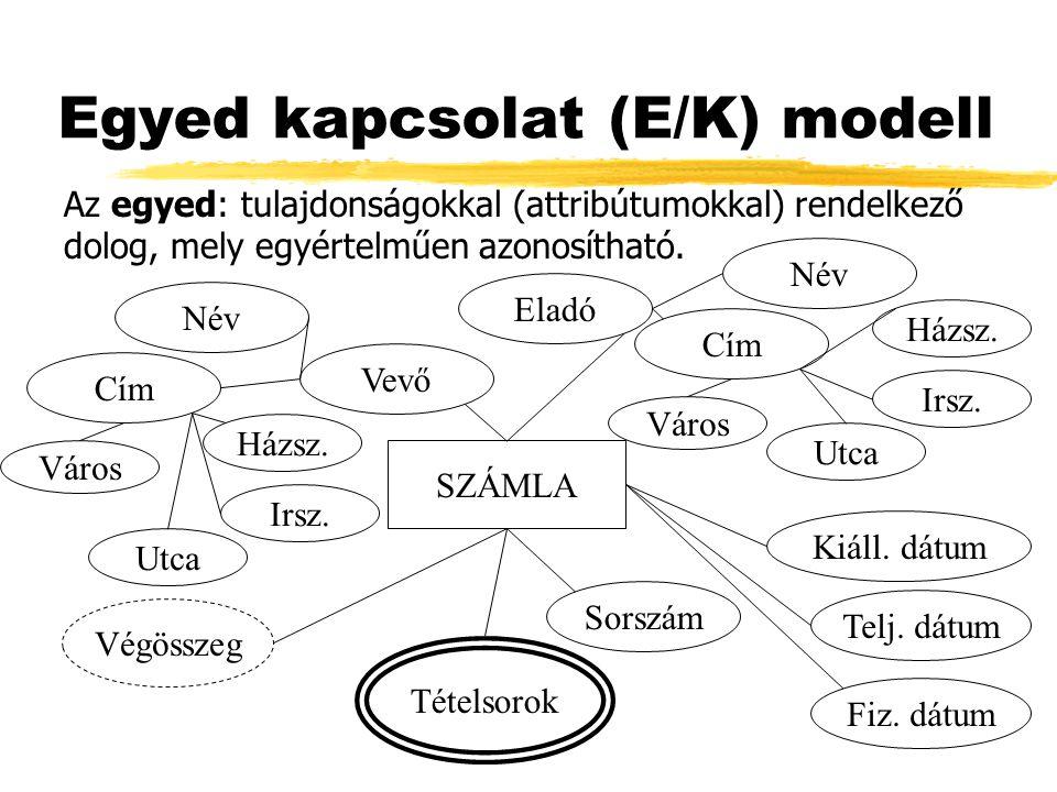 Egyed kapcsolat (E/K) modell Az egyed: tulajdonságokkal (attribútumokkal) rendelkező dolog, mely egyértelműen azonosítható.