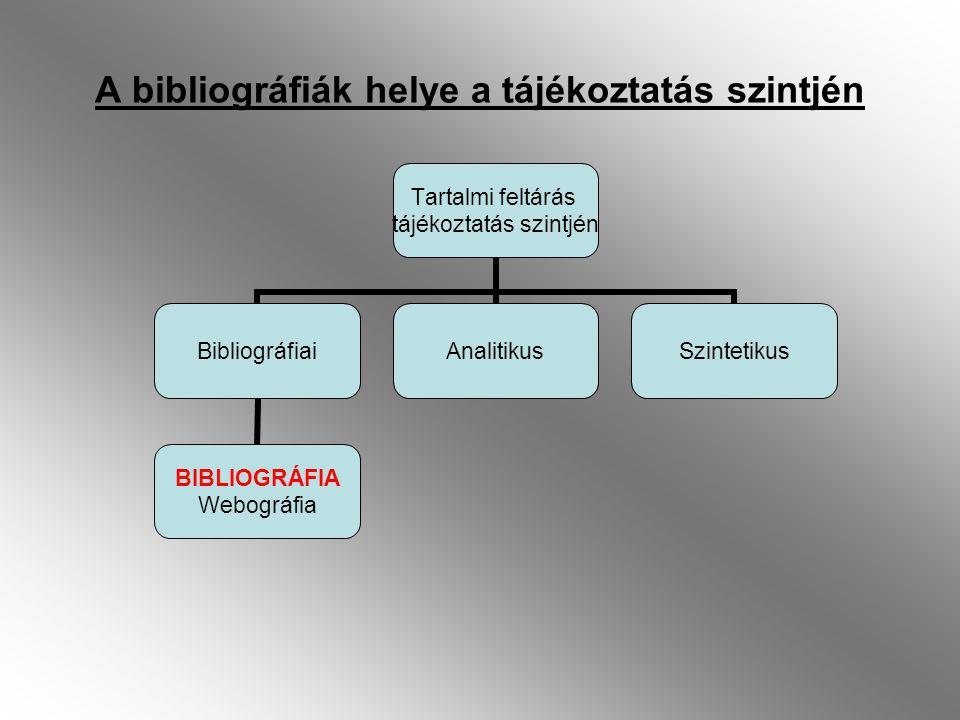 A bibliográfiák helye a tájékoztatás szintjén Tartalmi feltárás tájékoztatás szintjén Bibliográfiai BIBLIOGRÁFIA Webográfia AnalitikusSzintetikus