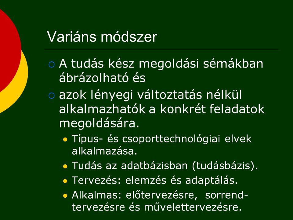 A tervezés és a tudásreprezentáció módszerei (Horváth M.)  Variáns módszer  Generatív szintézis módszere  Variogeneratív szintézis módszere  Mesterséges intelligencia alapú módszer