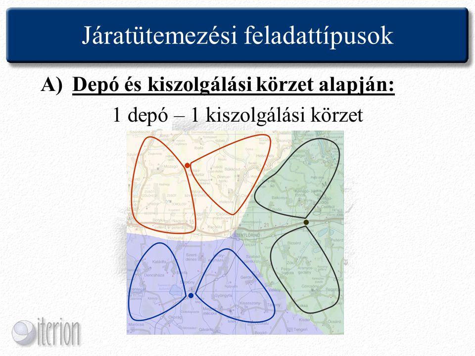 Járatütemezési feladattípusok A)Depó és kiszolgálási körzet alapján: 1 depó – 1 kiszolgálási körzet