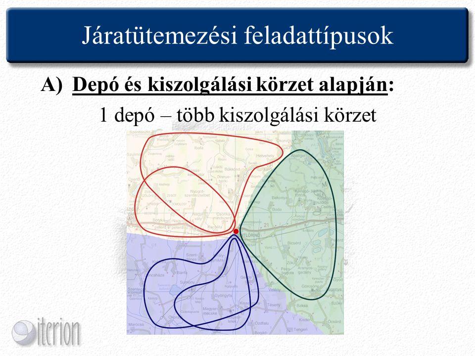 Járatütemezési feladattípusok A)Depó és kiszolgálási körzet alapján: 1 depó – több kiszolgálási körzet