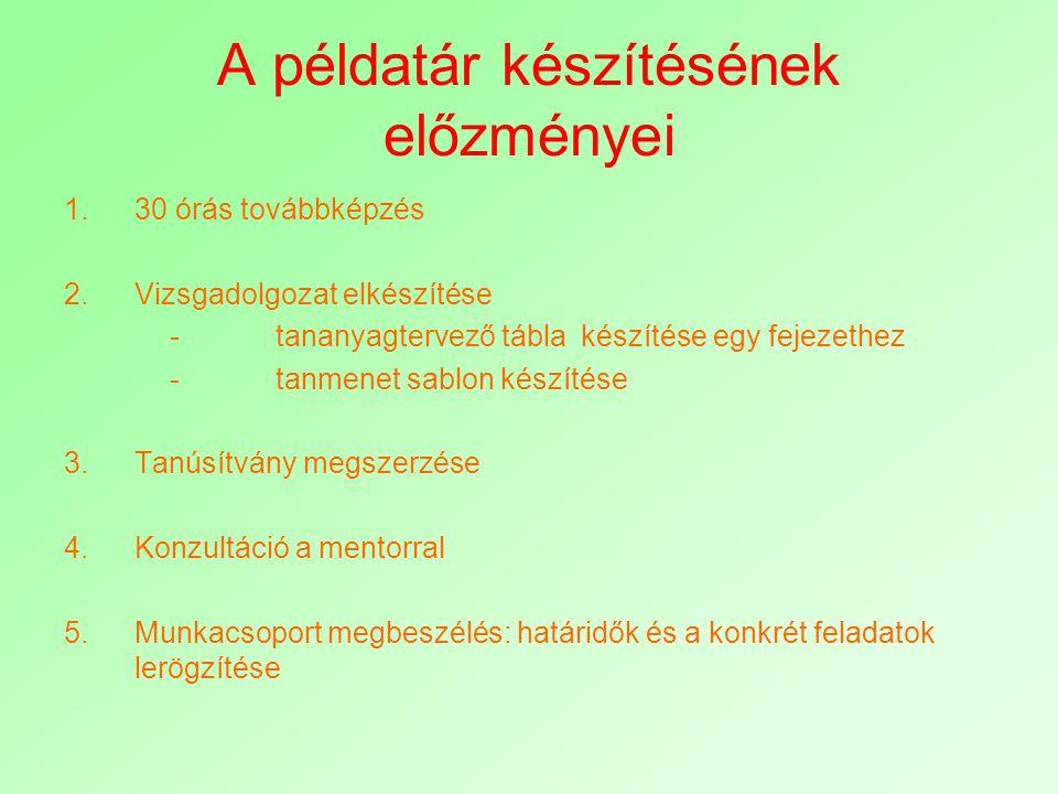 Megoldókulcs a 2.fejezethez Síkidomok kerülete és területe 3.