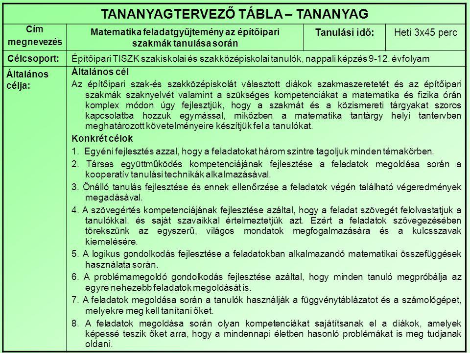 TANANYAGTERVEZŐ-TÁBLA – TANÍTÁSI EGYSÉG Cím/megnevezés: III fejezet: Síkidomok területének és kerületének kiszámítása Tanulási idő: 9.