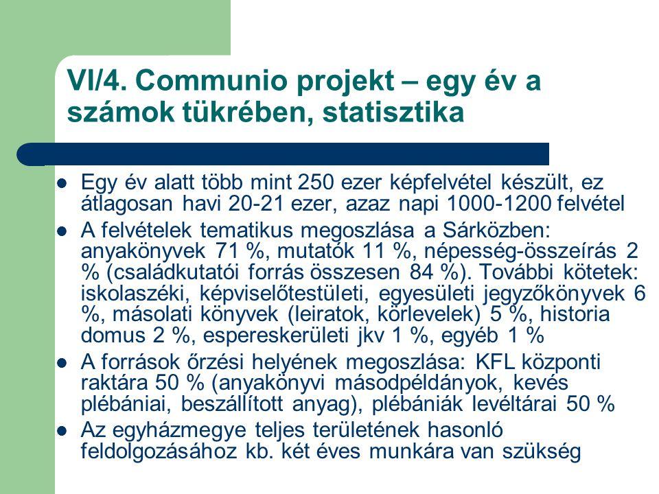 VI/4. Communio projekt – egy év a számok tükrében, statisztika Egy év alatt több mint 250 ezer képfelvétel készült, ez átlagosan havi 20-21 ezer, azaz