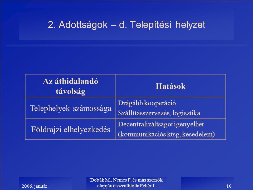 2006. január Dobák M., Nemes F. és más szerzők alapján összeállította Fehér J.10 2.