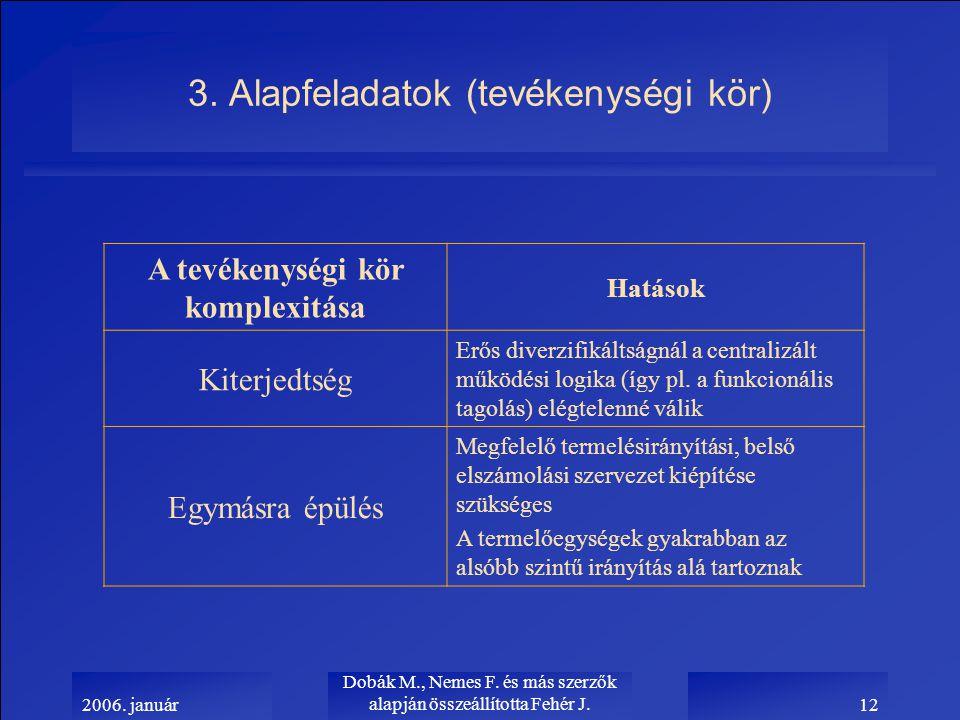 2006. január Dobák M., Nemes F. és más szerzők alapján összeállította Fehér J.12 3.