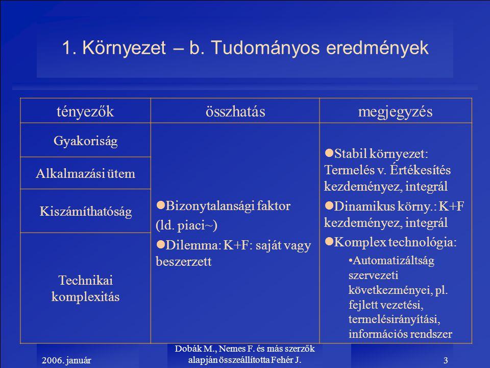 2006.január Dobák M., Nemes F. és más szerzők alapján összeállította Fehér J.4 1.