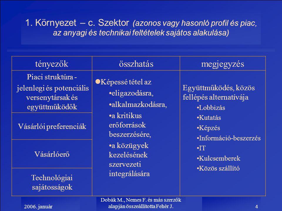 2006. január Dobák M., Nemes F. és más szerzők alapján összeállította Fehér J.4 1.