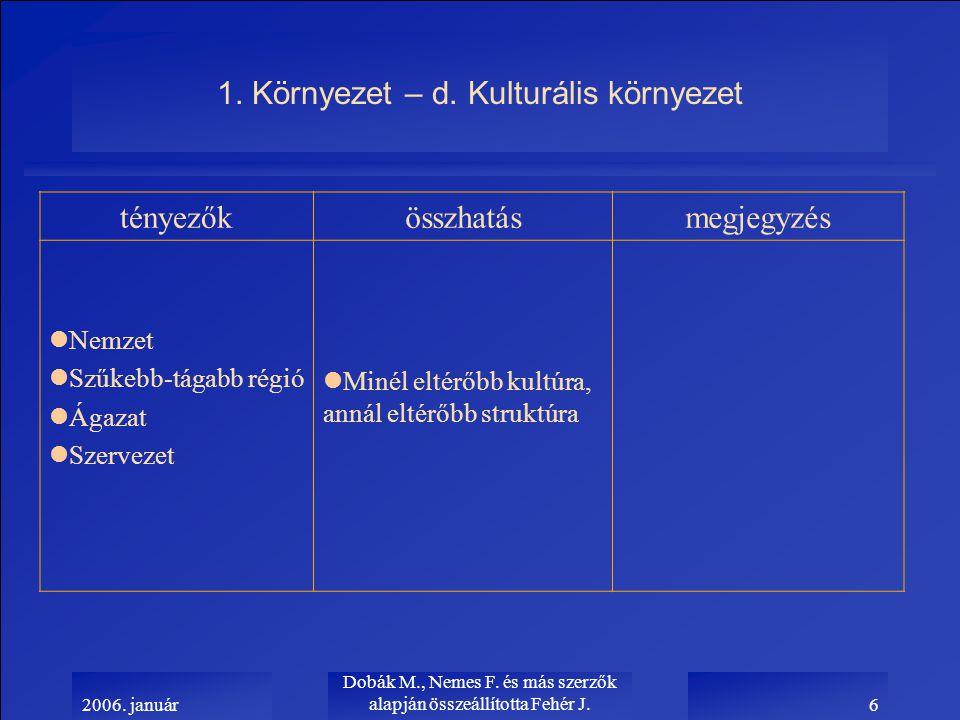 2006. január Dobák M., Nemes F. és más szerzők alapján összeállította Fehér J.6 1.