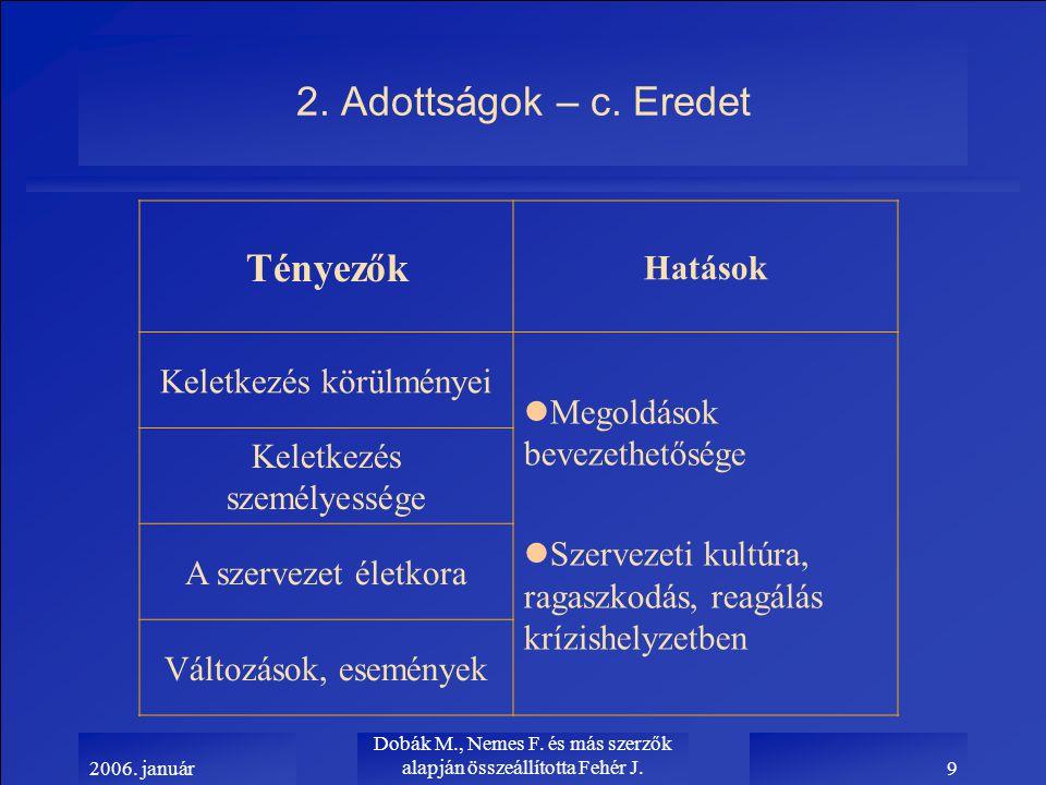 2006.január Dobák M., Nemes F. és más szerzők alapján összeállította Fehér J.10 2.