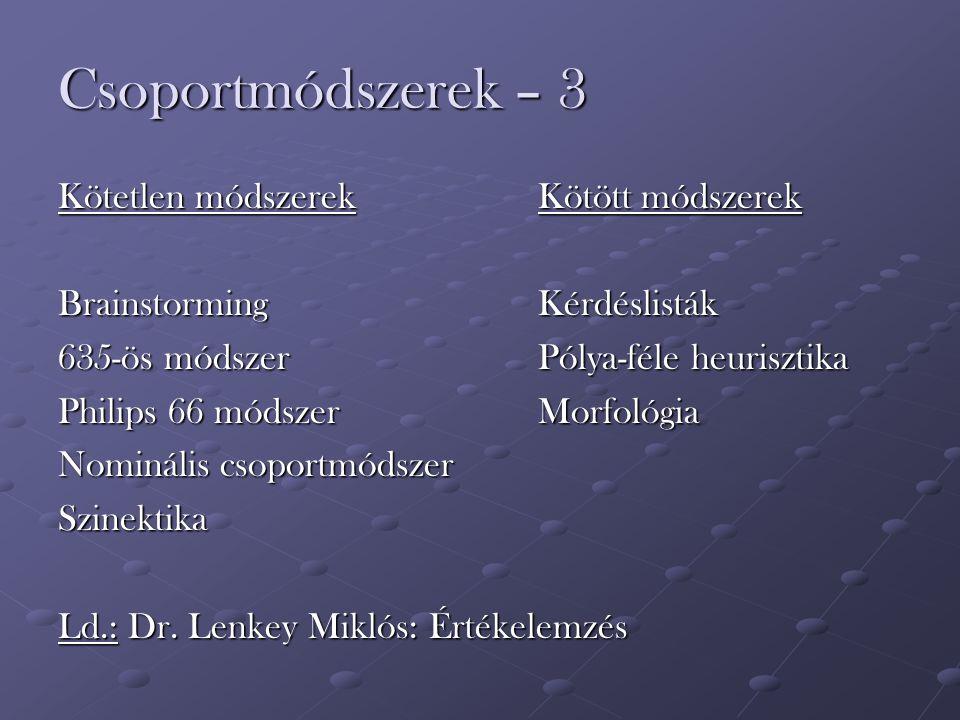Csoportmódszerek – 3 Kötetlen módszerekKötött módszerek BrainstormingKérdéslisták 635-ös módszerPólya-féle heurisztika Philips 66 módszerMorfológia Nominális csoportmódszer Szinektika Ld.: Dr.