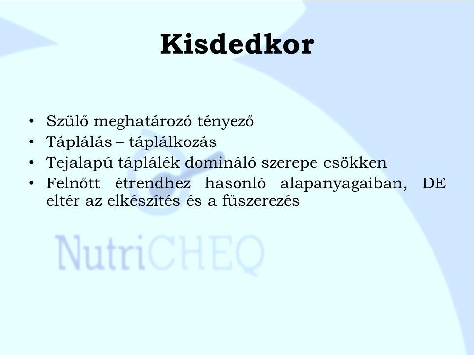 Kisdedkor Szülő meghatározó tényező Táplálás – táplálkozás Tejalapú táplálék domináló szerepe csökken Felnőtt étrendhez hasonló alapanyagaiban, DE elt