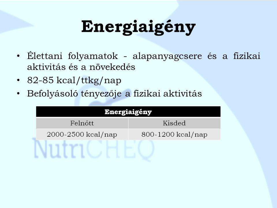 Energiaigény Élettani folyamatok - alapanyagcsere és a fizikai aktivitás és a növekedés 82-85 kcal/ttkg/nap Befolyásoló tényezője a fizikai aktivitás