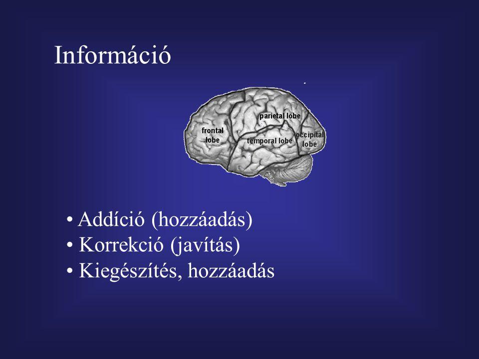 Információ Addíció (hozzáadás) Korrekció (javítás) Kiegészítés, hozzáadás