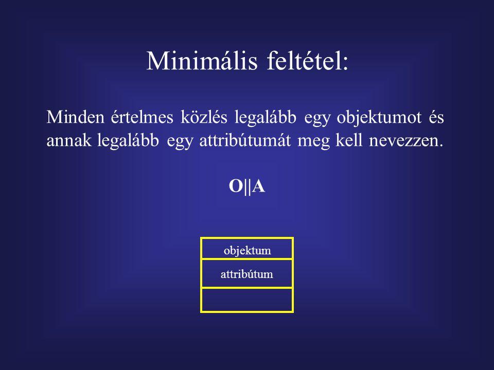 Minimális feltétel: Minden értelmes közlés legalább egy objektumot és annak legalább egy attribútumát meg kell nevezzen.