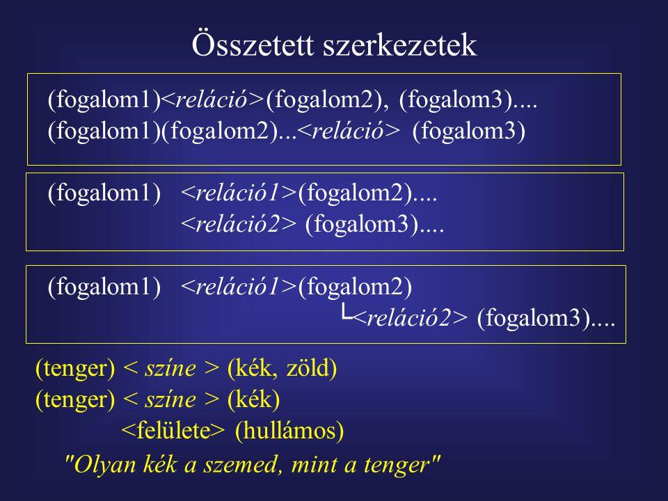 Összetett szerkezetek (fogalom1) (fogalom2), (fogalom3)....