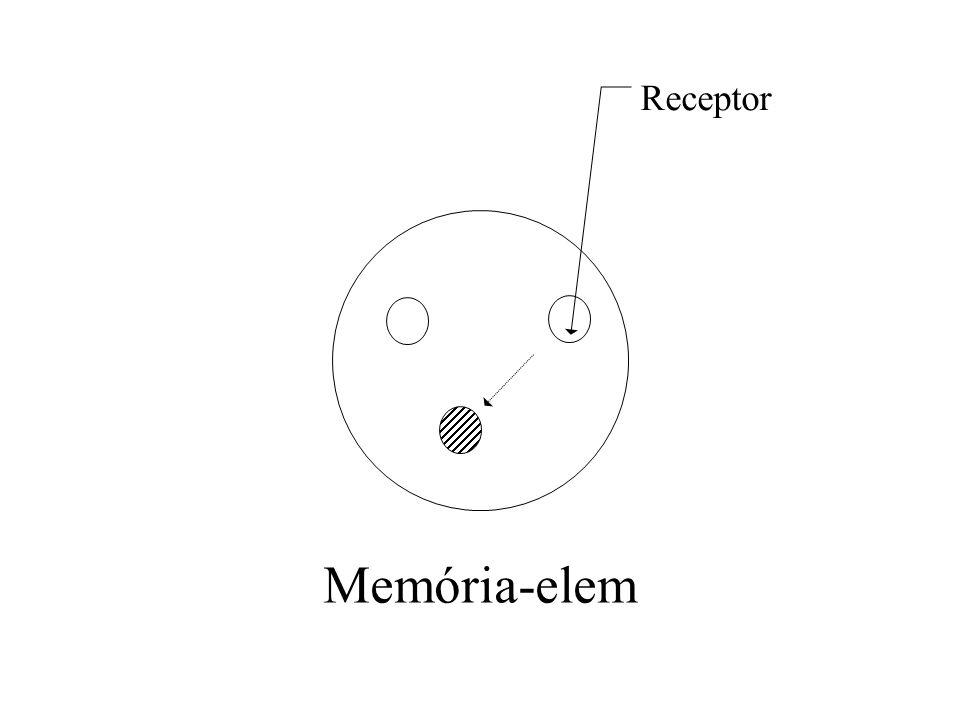 Memória-elem Receptor