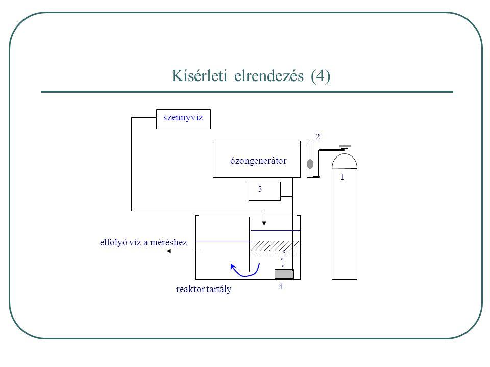Kísérleti elrendezés (4) ózongenerátor 3 2 1 4 o o o reaktor tartály szennyvíz elfolyó víz a méréshez